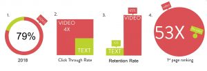 Online-video-statistics